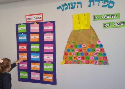 2019 Jard Sefirat ha Omer (6)